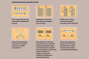 Порядок действий при оформлении европротокола ©Графика РСА