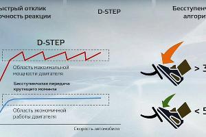 ©Скриншот презентации нового Renault Kaptur