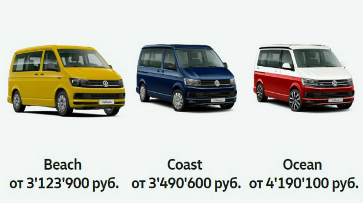 Один из самых интересных моментов— стоимость VW California