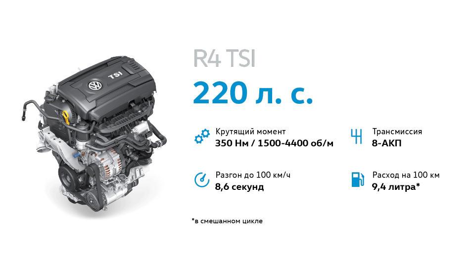 Турбомотор 2.0 литра