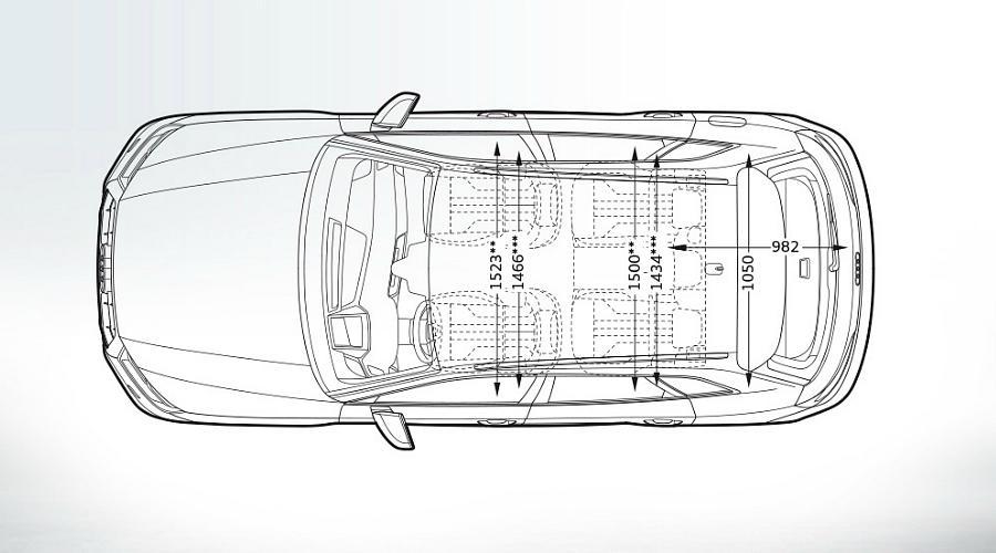 Габариты нового Audi Q5